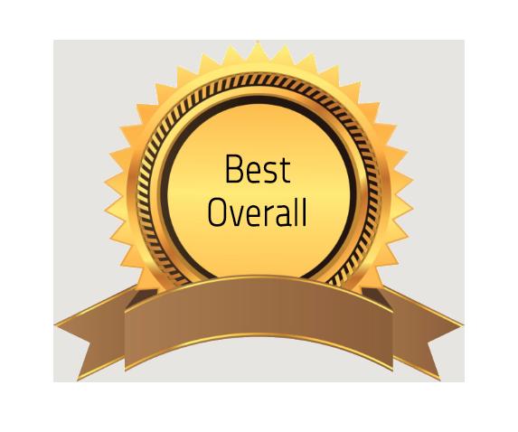 Best Overall MP3 Cutter Software